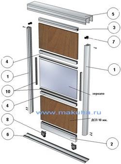 Изготовление дверей на шкаф купе своими руками 925
