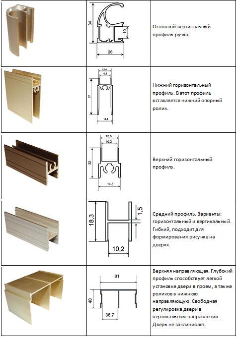 Как сделать дверь для шкафа купе своими руками в домашних условиях 28